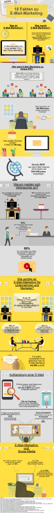 Infografik 18 Fakten zum Email-Marketing