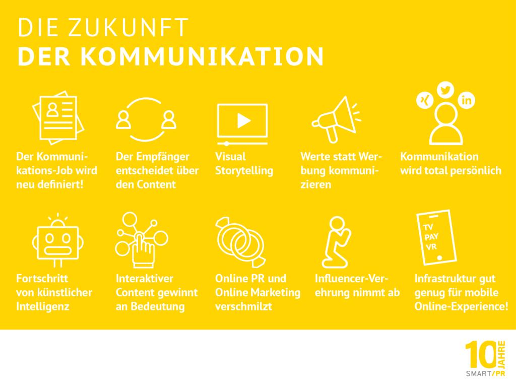 Infografik 10 Thesen zur Zukunft der Kommunikation